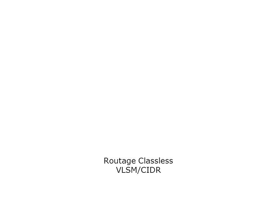 Routage Classless VLSM/CIDR