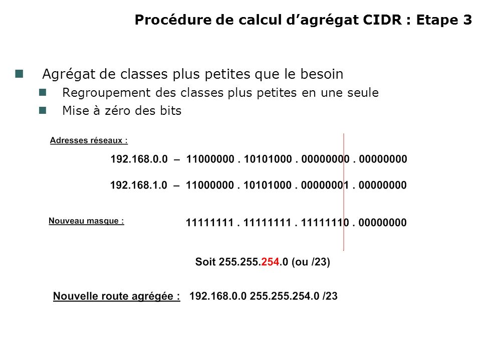Procédure de calcul dagrégat CIDR : Etape 3 Agrégat de classes plus petites que le besoin Regroupement des classes plus petites en une seule Mise à zéro des bits