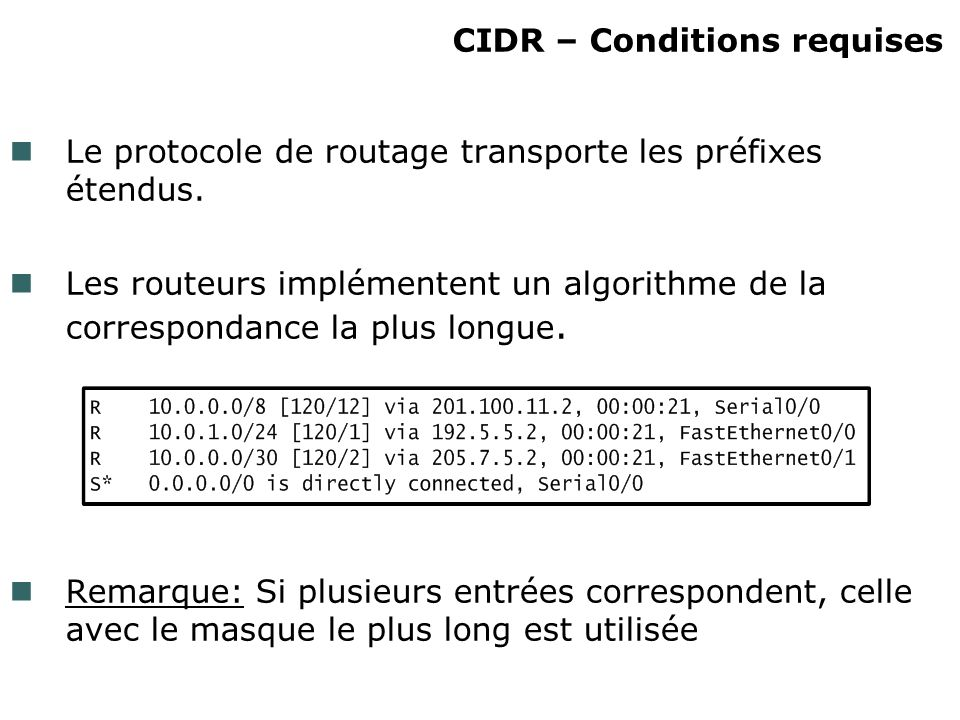 CIDR – Conditions requises Le protocole de routage transporte les préfixes étendus.