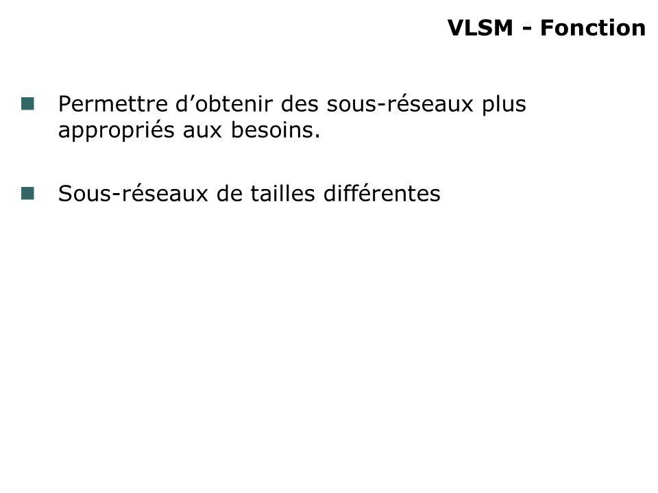 VLSM - Fonction Permettre dobtenir des sous-réseaux plus appropriés aux besoins.
