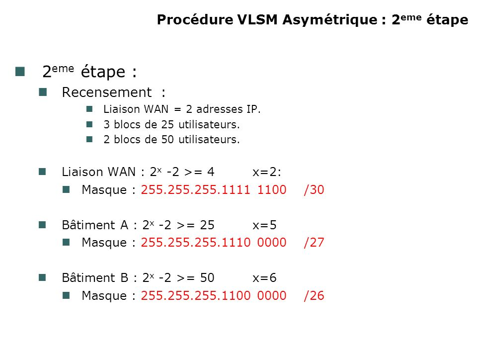 Procédure VLSM Asymétrique : 2 eme étape 2 eme étape : Recensement : Liaison WAN = 2 adresses IP.