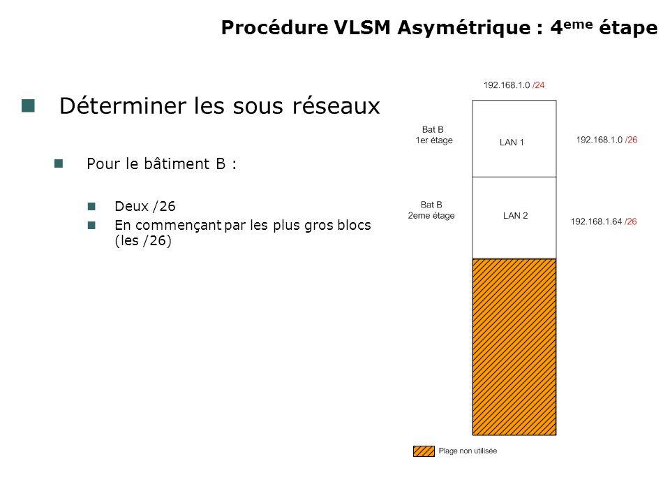 Procédure VLSM Asymétrique : 4 eme étape Déterminer les sous réseaux Pour le bâtiment B : Deux /26 En commençant par les plus gros blocs (les /26)