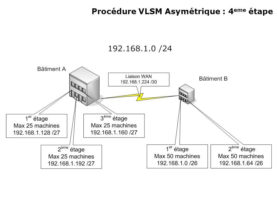 Procédure VLSM Asymétrique : 4 eme étape