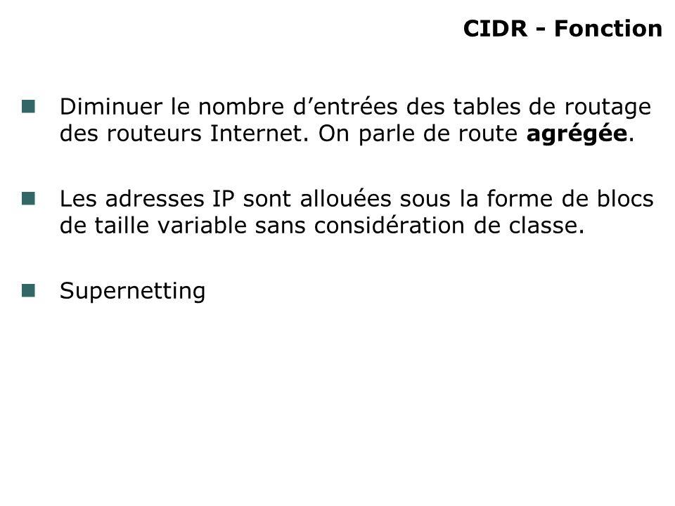 CIDR - Fonction Diminuer le nombre dentrées des tables de routage des routeurs Internet.
