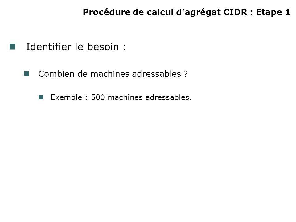 Procédure de calcul dagrégat CIDR : Etape 1 Identifier le besoin : Combien de machines adressables .
