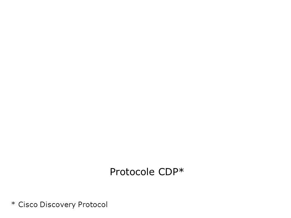 Protocole CDP Caractéristiques : Permet dobtenir des informations sur les dispositifs voisins voisin = directement connecté Fonctionne au niveau de la couche 2 du modèle OSI permet léchange dinformations sans avoir le même protocole de couche 3 Existe depuis la version 10.3 dIOS.