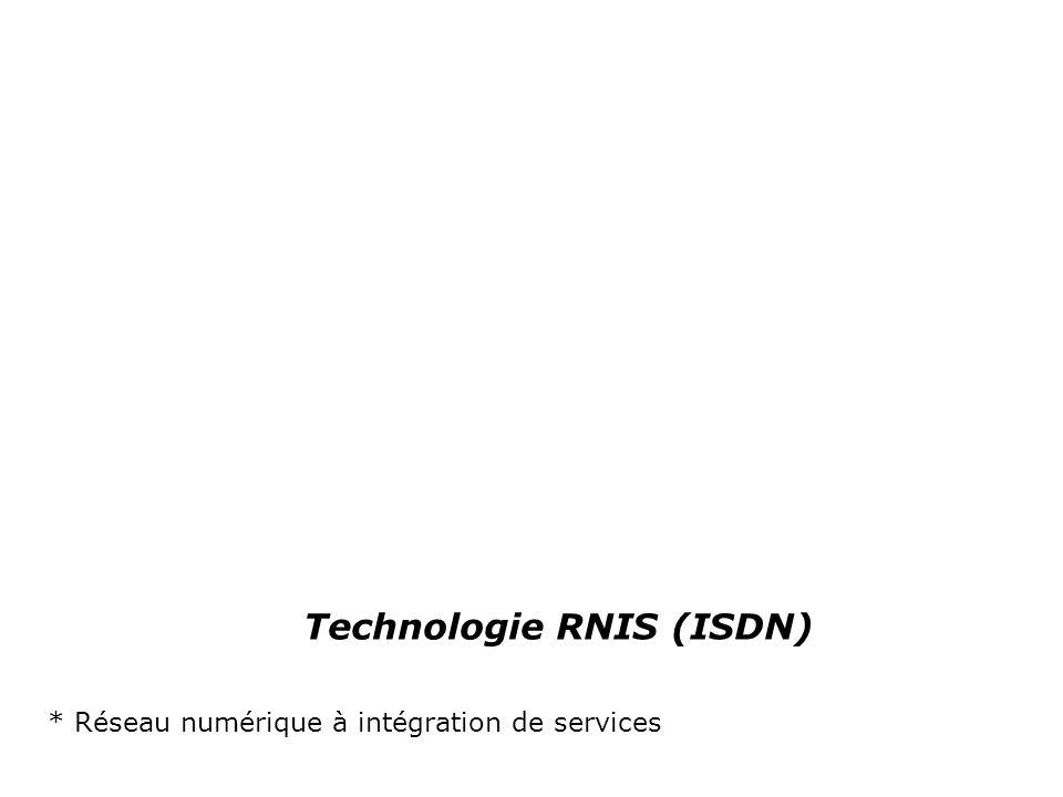 Équipements TA (Adaptateur de terminal) : Convertisseur de signal standard (TE2) au format RNIS Entre un TE2 et un NT1 ou NT2 TE1 (Équipement terminal 1) : Unité compatible RNIS Raccordé sur un NT1 ou NT2 (4 fils) TE2 (Équipement terminal 2) : Unité non compatible RNIS Raccordé sur un TA