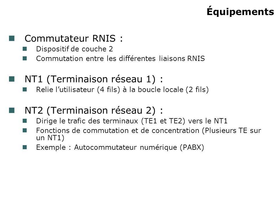 Équipements Commutateur RNIS : Dispositif de couche 2 Commutation entre les différentes liaisons RNIS NT1 (Terminaison réseau 1) : Relie lutilisateur