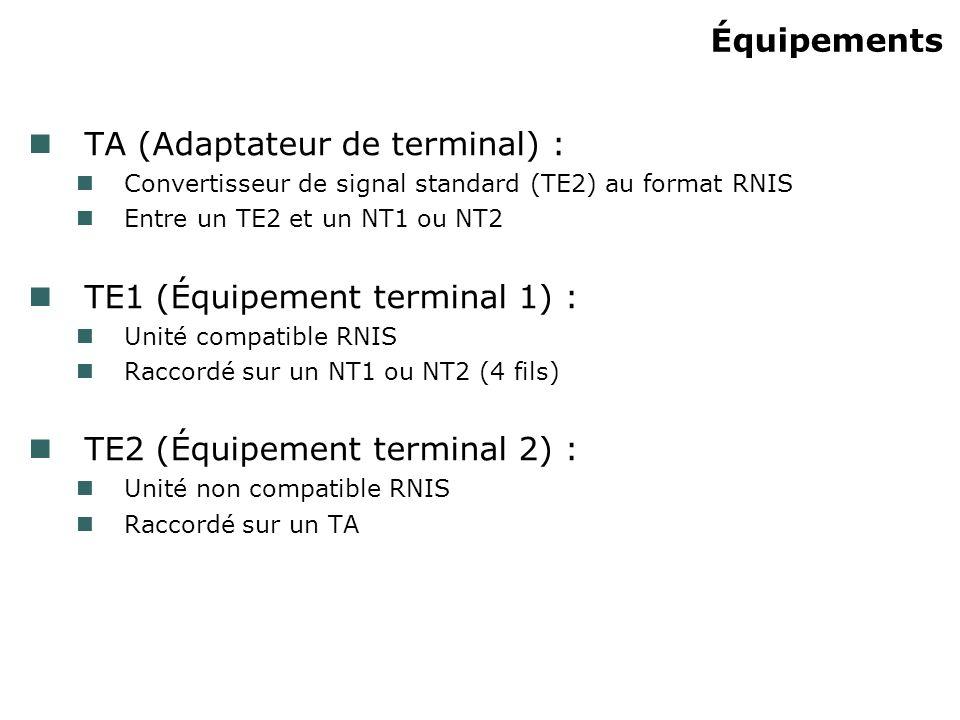Équipements TA (Adaptateur de terminal) : Convertisseur de signal standard (TE2) au format RNIS Entre un TE2 et un NT1 ou NT2 TE1 (Équipement terminal