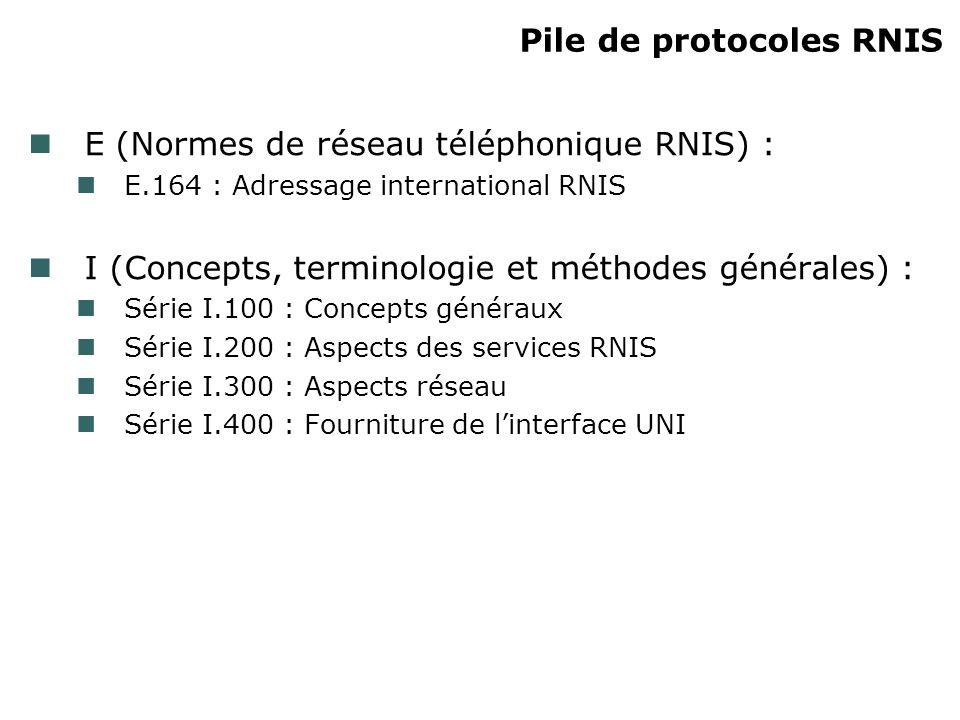 Pile de protocoles RNIS E (Normes de réseau téléphonique RNIS) : E.164 : Adressage international RNIS I (Concepts, terminologie et méthodes générales)