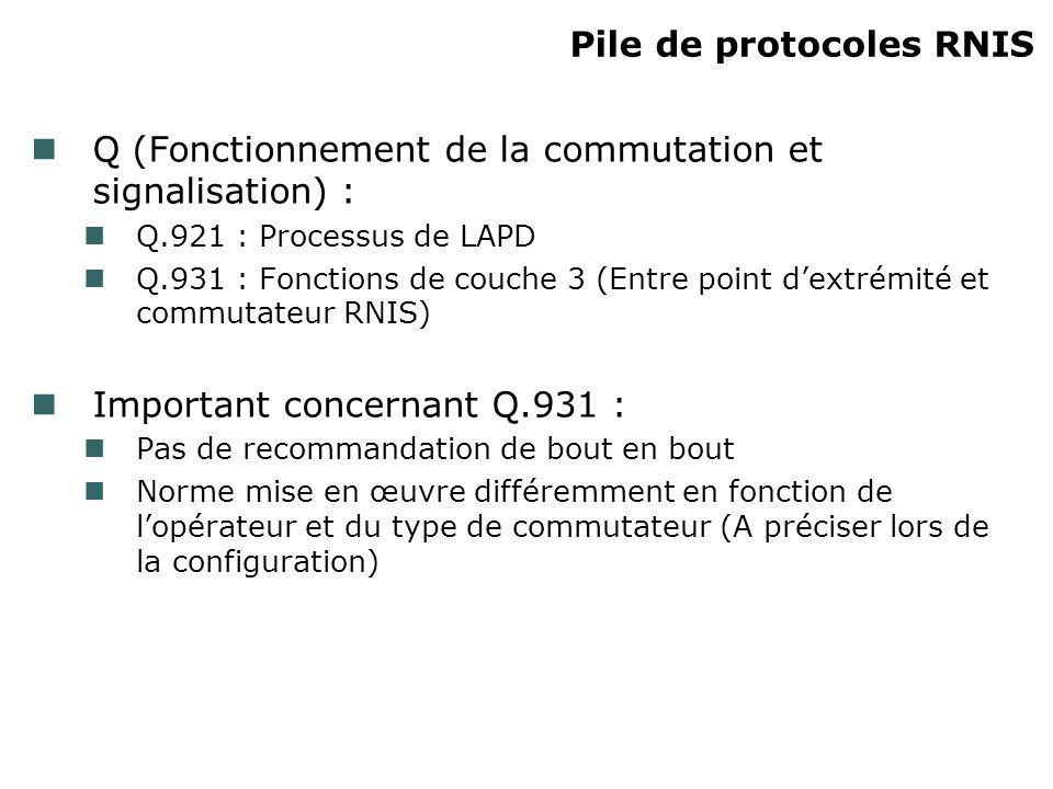 Pile de protocoles RNIS Q (Fonctionnement de la commutation et signalisation) : Q.921 : Processus de LAPD Q.931 : Fonctions de couche 3 (Entre point d