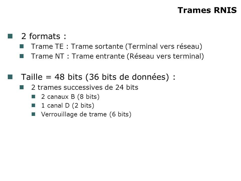Trames RNIS 2 formats : Trame TE : Trame sortante (Terminal vers réseau) Trame NT : Trame entrante (Réseau vers terminal) Taille = 48 bits (36 bits de