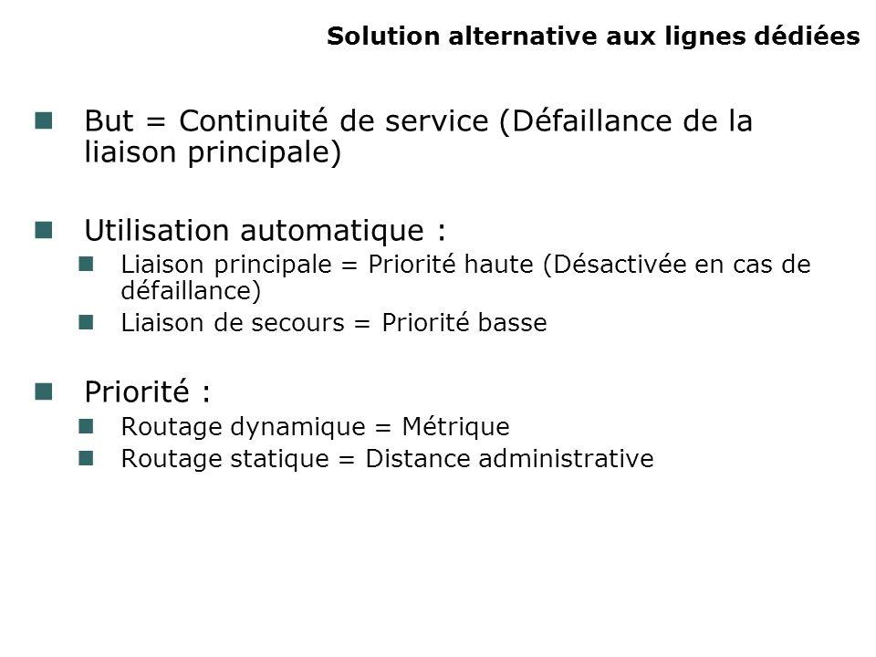 But = Continuité de service (Défaillance de la liaison principale) Utilisation automatique : Liaison principale = Priorité haute (Désactivée en cas de