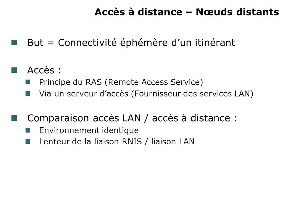 Accès à distance – Nœuds distants But = Connectivité éphémère dun itinérant Accès : Principe du RAS (Remote Access Service) Via un serveur daccès (Fou