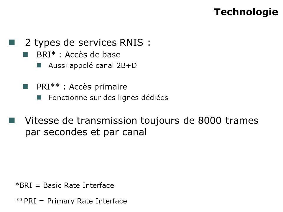 Technologie 2 types de services RNIS : BRI* : Accès de base Aussi appelé canal 2B+D PRI** : Accès primaire Fonctionne sur des lignes dédiées Vitesse d