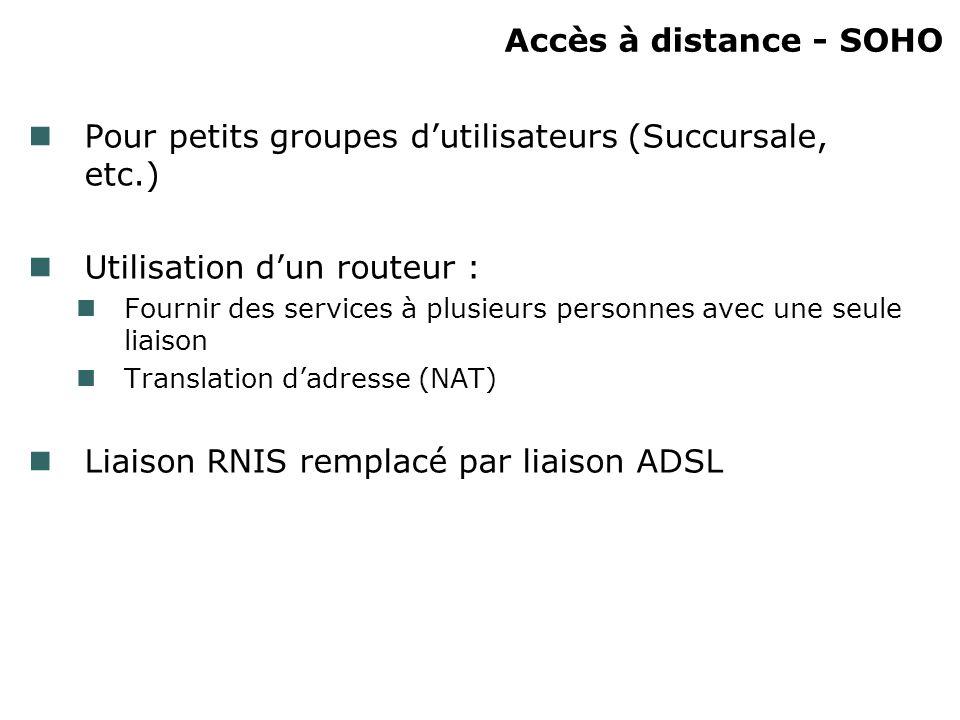 Pour petits groupes dutilisateurs (Succursale, etc.) Utilisation dun routeur : Fournir des services à plusieurs personnes avec une seule liaison Trans
