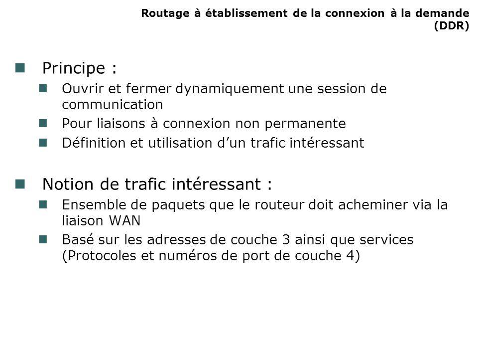Routage à établissement de la connexion à la demande (DDR) Principe : Ouvrir et fermer dynamiquement une session de communication Pour liaisons à conn