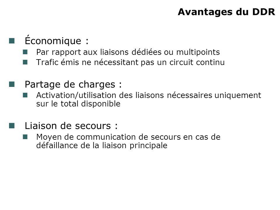 Avantages du DDR Économique : Par rapport aux liaisons dédiées ou multipoints Trafic émis ne nécessitant pas un circuit continu Partage de charges : A