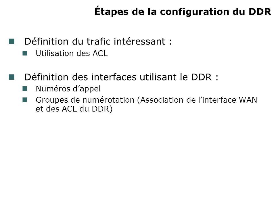 Étapes de la configuration du DDR Définition du trafic intéressant : Utilisation des ACL Définition des interfaces utilisant le DDR : Numéros dappel G