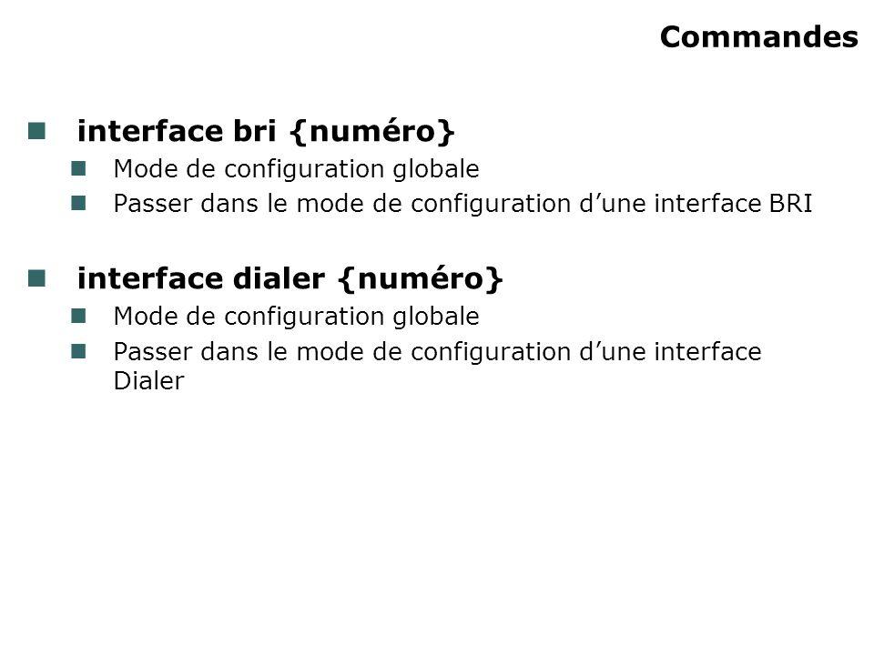 Commandes interface bri {numéro} Mode de configuration globale Passer dans le mode de configuration dune interface BRI interface dialer {numéro} Mode