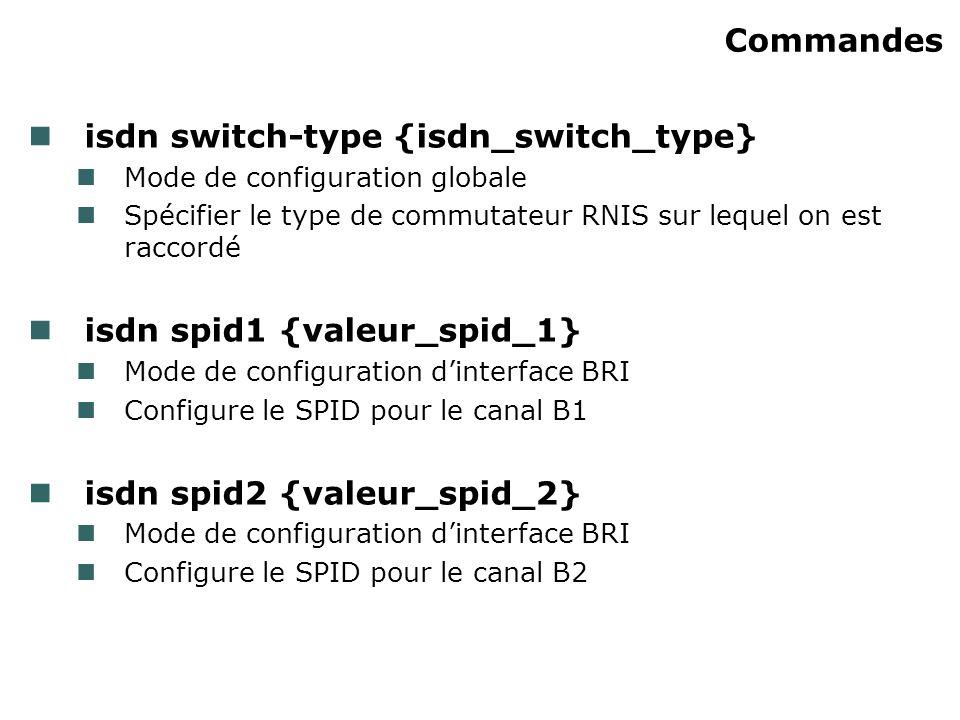 Commandes isdn switch-type {isdn_switch_type} Mode de configuration globale Spécifier le type de commutateur RNIS sur lequel on est raccordé isdn spid