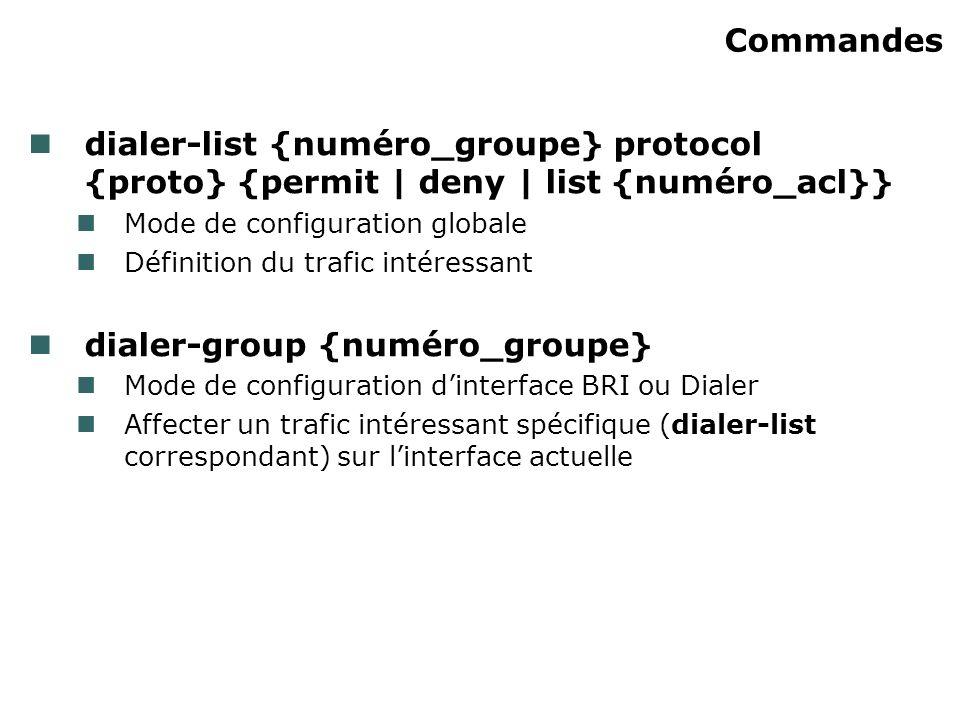 Commandes dialer-list {numéro_groupe} protocol {proto} {permit | deny | list {numéro_acl}} Mode de configuration globale Définition du trafic intéress