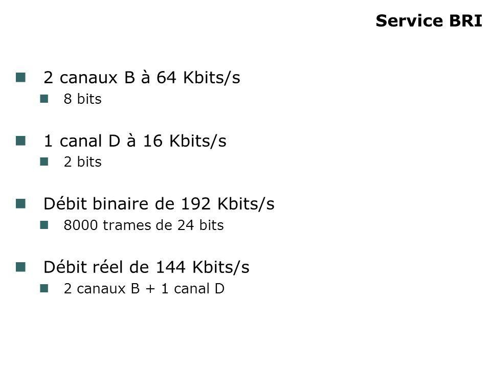Service BRI 2 canaux B à 64 Kbits/s 8 bits 1 canal D à 16 Kbits/s 2 bits Débit binaire de 192 Kbits/s 8000 trames de 24 bits Débit réel de 144 Kbits/s