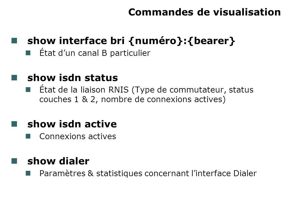 Commandes de visualisation show interface bri {numéro}:{bearer} État dun canal B particulier show isdn status État de la liaison RNIS (Type de commuta