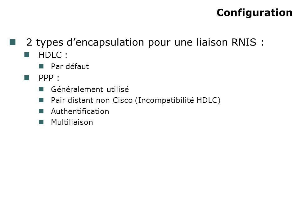 Configuration 2 types dencapsulation pour une liaison RNIS : HDLC : Par défaut PPP : Généralement utilisé Pair distant non Cisco (Incompatibilité HDLC