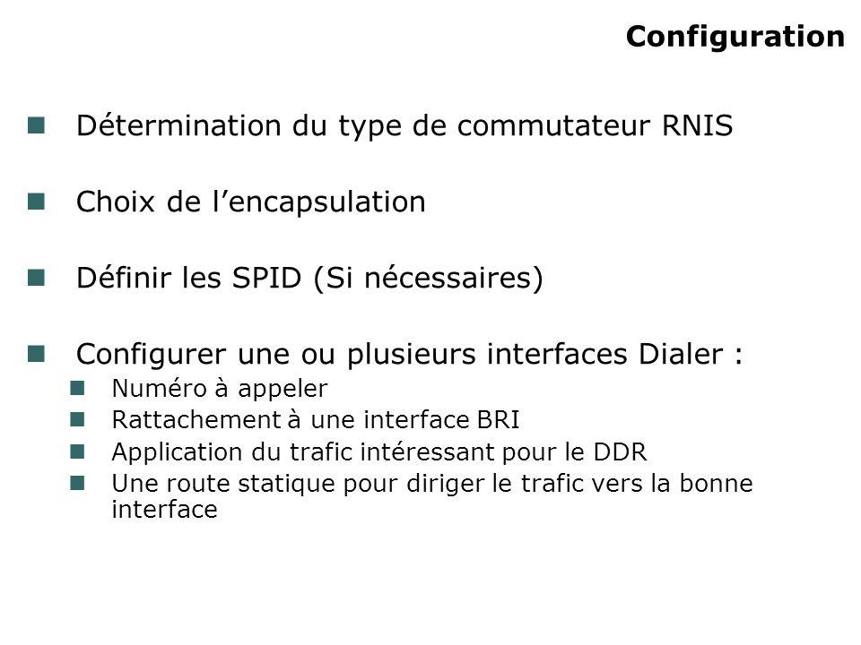 Configuration Détermination du type de commutateur RNIS Choix de lencapsulation Définir les SPID (Si nécessaires) Configurer une ou plusieurs interfac