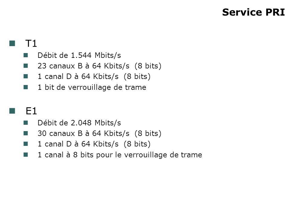 Service PRI T1 Débit de 1.544 Mbits/s 23 canaux B à 64 Kbits/s (8 bits) 1 canal D à 64 Kbits/s (8 bits) 1 bit de verrouillage de trame E1 Débit de 2.0