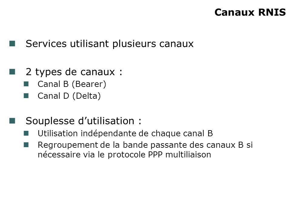 Canaux RNIS Services utilisant plusieurs canaux 2 types de canaux : Canal B (Bearer) Canal D (Delta) Souplesse dutilisation : Utilisation indépendante
