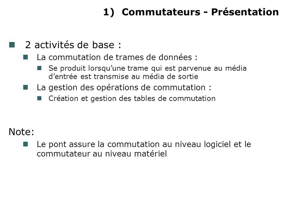 1)Commutateurs - Présentation 2 activités de base : La commutation de trames de données : Se produit lorsquune trame qui est parvenue au média dentrée est transmise au média de sortie La gestion des opérations de commutation : Création et gestion des tables de commutation Note: Le pont assure la commutation au niveau logiciel et le commutateur au niveau matériel