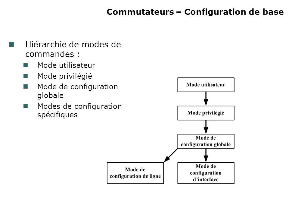Commutateurs – Configuration de base Hiérarchie de modes de commandes : Mode utilisateur Mode privilégié Mode de configuration globale Modes de configuration spécifiques