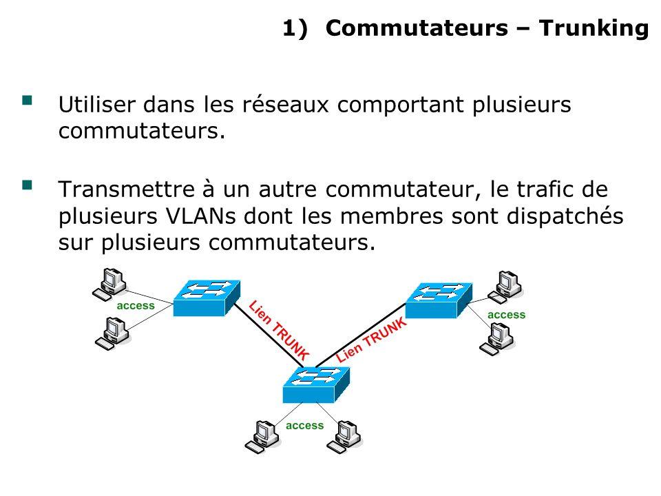 1)Commutateurs – Trunking Utiliser dans les réseaux comportant plusieurs commutateurs.