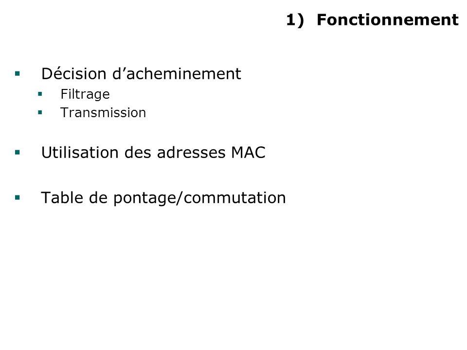 Commutateurs – Configuration de base Commandes : Switch_A#show version Permet de vérifier la version de l IOS et la valeur du registre de configuration.