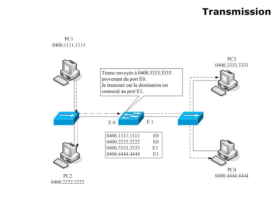 Commutateurs – Configuration de base Commandes : Switch_A#show flash (ou dir:flash) Affiche la version de l image de l IOS contenu dans la mémoire flash, la taille de la mémoire et la mémoire utilisé.