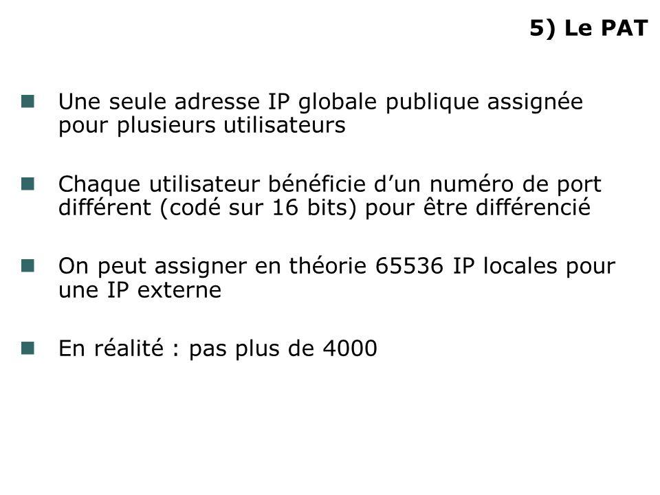 5) Le PAT Une seule adresse IP globale publique assignée pour plusieurs utilisateurs Chaque utilisateur bénéficie dun numéro de port différent (codé sur 16 bits) pour être différencié On peut assigner en théorie 65536 IP locales pour une IP externe En réalité : pas plus de 4000