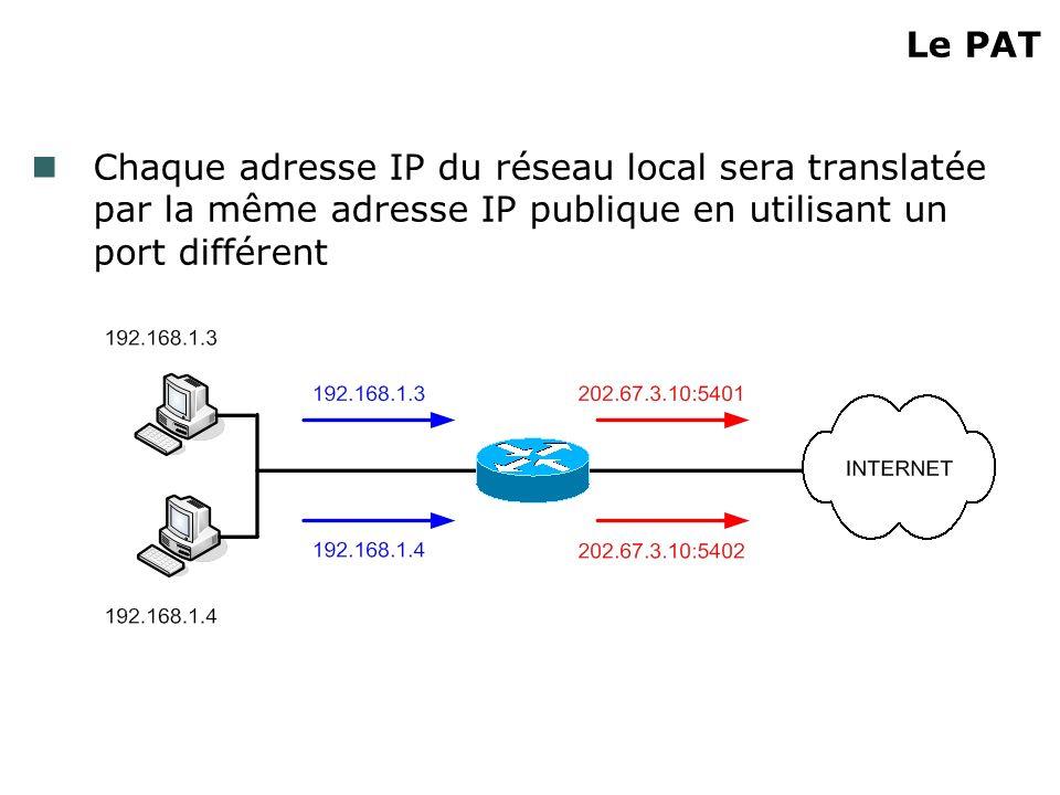 Le PAT Chaque adresse IP du réseau local sera translatée par la même adresse IP publique en utilisant un port différent
