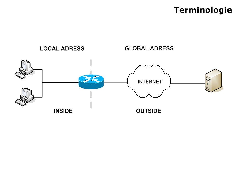 Ces deux familles définissent 4 types dadresses : Inside Local Address Adresse IP attribuée à un hôte dans le LAN Inside Global Address Adresse(s) IP attribuée(s) par le FAI reconnue(s) par lInternet pour représenter le LAN Outside Global Address Adresse IP attribuée à un hôte dans le réseau externe Outside Local Address Adresse IP dun hôte du réseau externe telle quelle est connue par les utilisateurs du réseau interne