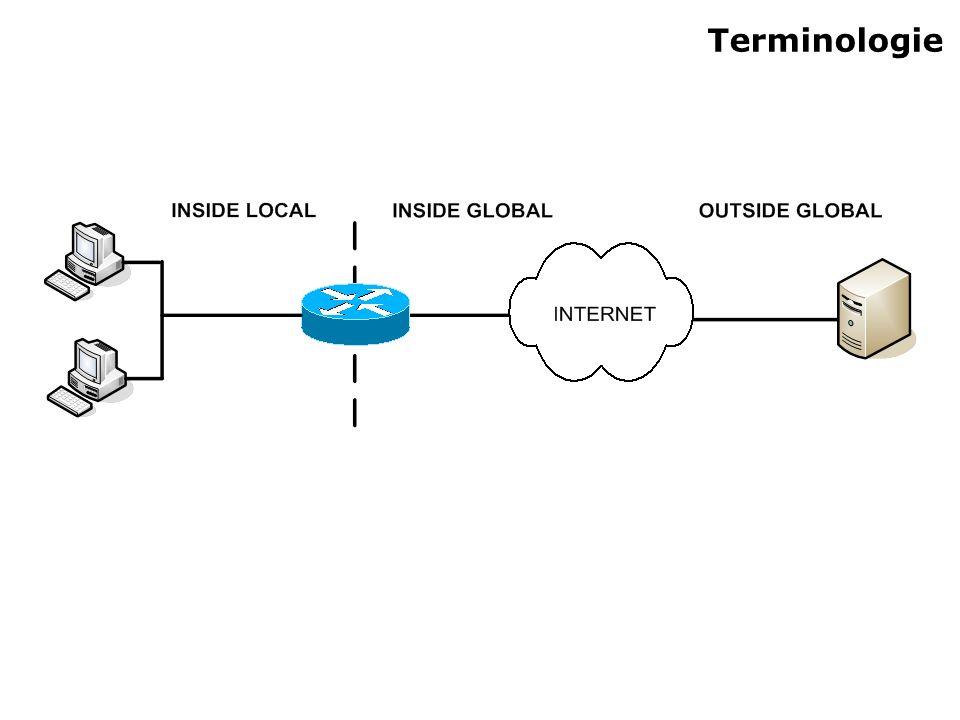 Créer le mappage Routeur(config)# ip nat inside source list numéro- acl pool nom-du-pool Sur linterface locale (LAN) Routeur(config-if)# ip nat inside Sur linterface sortante (WAN) Routeur(config-if)# ip nat outside Configurer le NAT dynamique