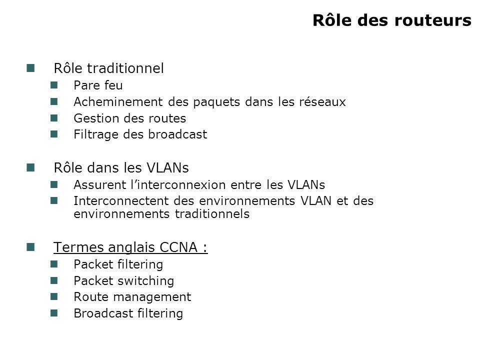 Rôle des routeurs Rôle traditionnel Pare feu Acheminement des paquets dans les réseaux Gestion des routes Filtrage des broadcast Rôle dans les VLANs A