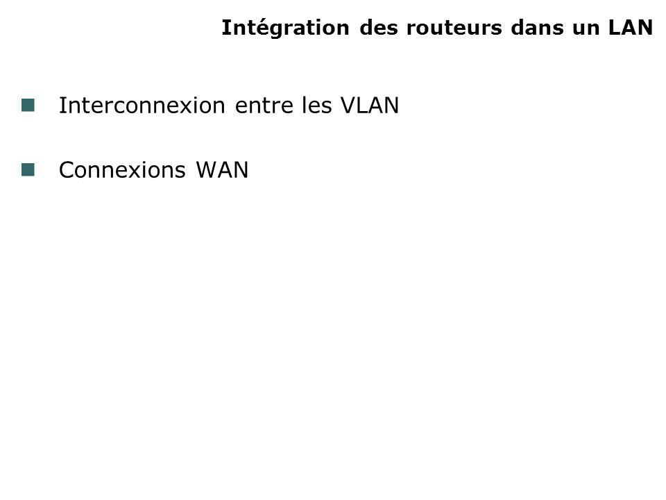 Intégration des routeurs dans un LAN Interconnexion entre les VLAN Connexions WAN