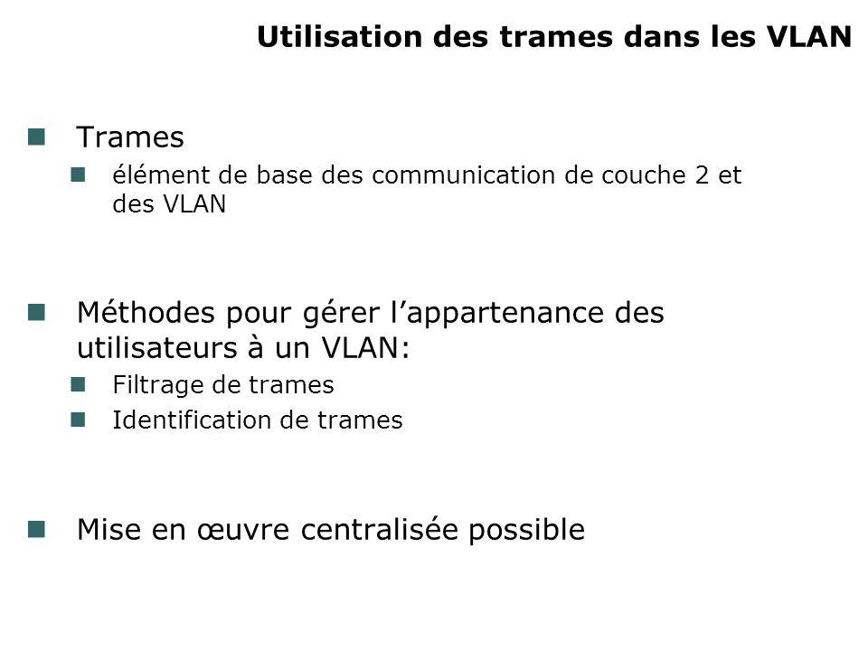 Utilisation des trames dans les VLAN Trames élément de base des communication de couche 2 et des VLAN Méthodes pour gérer lappartenance des utilisateurs à un VLAN: Filtrage de trames Identification de trames Mise en œuvre centralisée possible