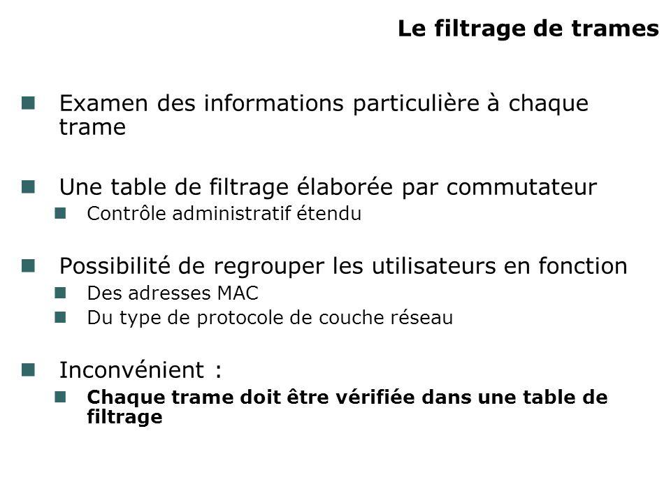 Le filtrage de trames Examen des informations particulière à chaque trame Une table de filtrage élaborée par commutateur Contrôle administratif étendu Possibilité de regrouper les utilisateurs en fonction Des adresses MAC Du type de protocole de couche réseau Inconvénient : Chaque trame doit être vérifiée dans une table de filtrage