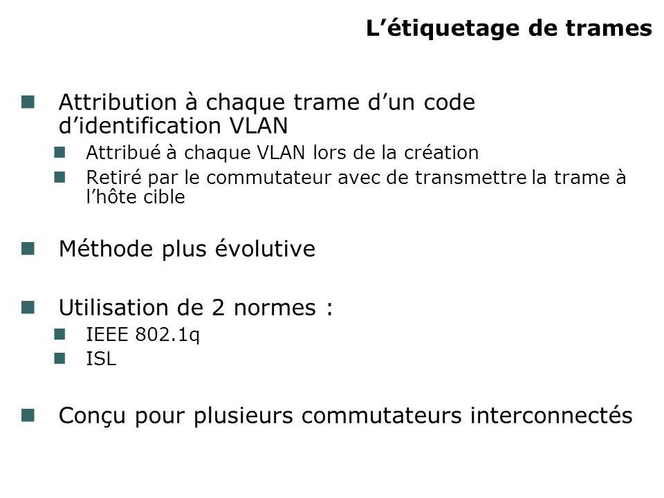 Létiquetage de trames Attribution à chaque trame dun code didentification VLAN Attribué à chaque VLAN lors de la création Retiré par le commutateur avec de transmettre la trame à lhôte cible Méthode plus évolutive Utilisation de 2 normes : IEEE 802.1q ISL Conçu pour plusieurs commutateurs interconnectés