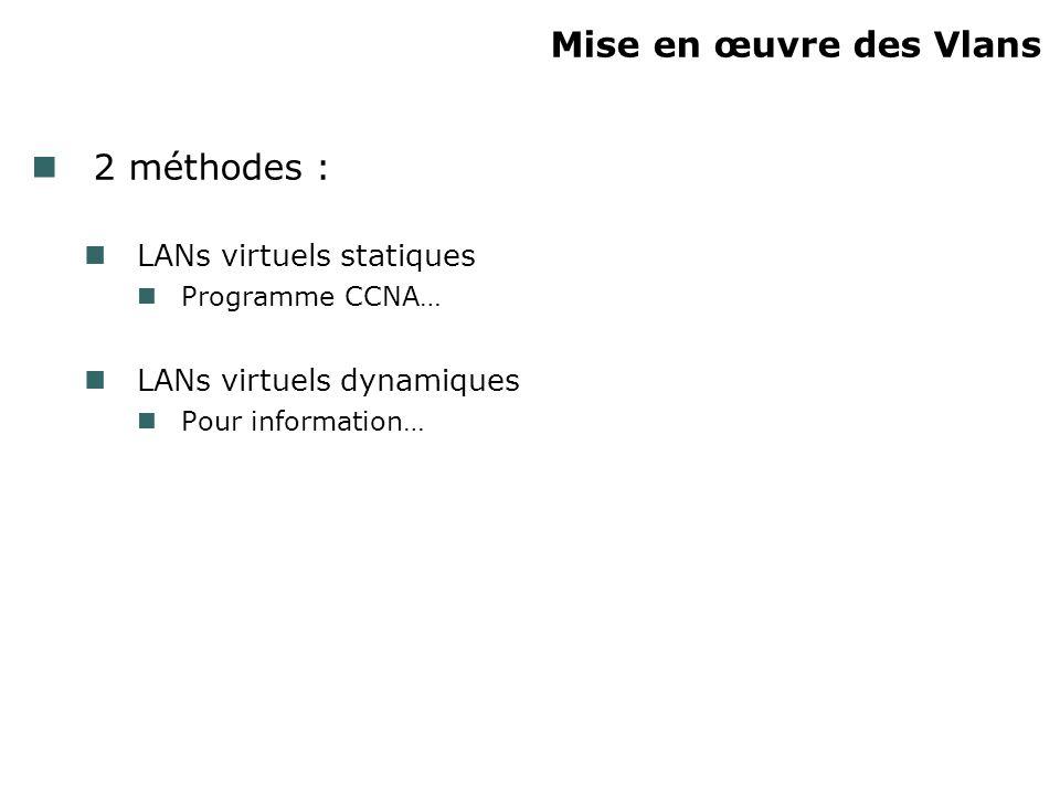 Mise en œuvre des Vlans 2 méthodes : LANs virtuels statiques Programme CCNA… LANs virtuels dynamiques Pour information…