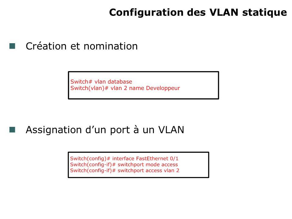 Configuration des VLAN statique Création et nomination Assignation dun port à un VLAN