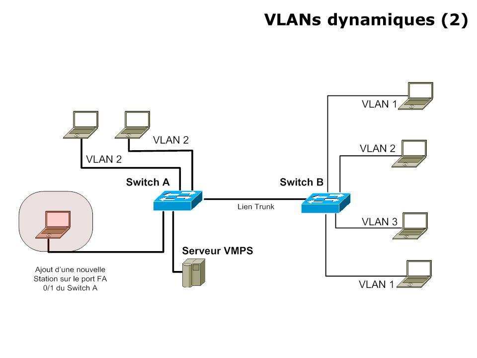 VLANs dynamiques (2)