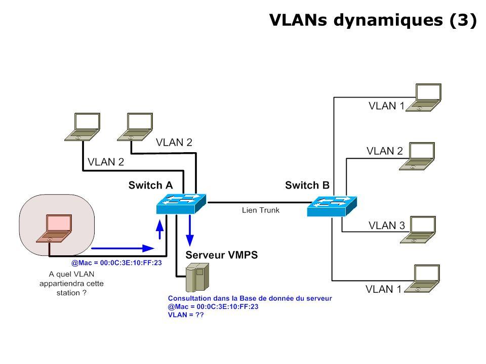 VLANs dynamiques (3)